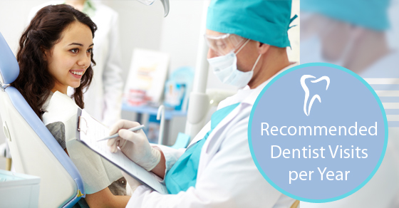Recommended Dentist Visits Per Year